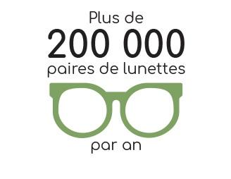 Plus de 200000 paires de lunettes par an