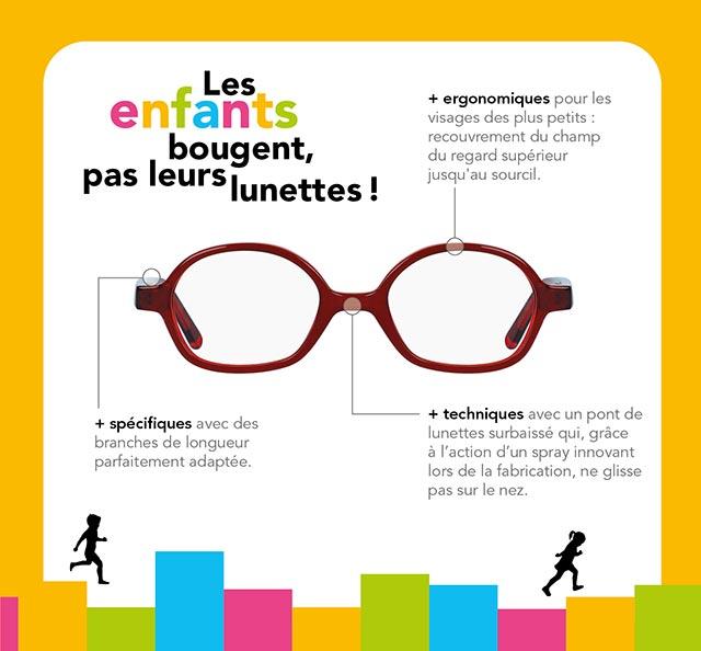 Des lunettes pour chaque enfant